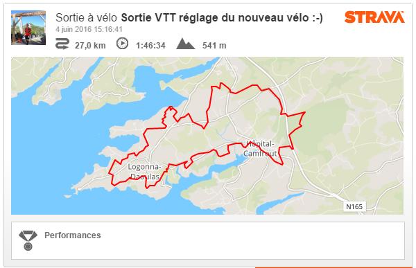 Parcours VTT sur Logonna, 27km